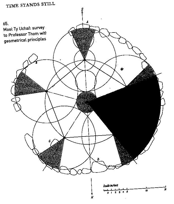 MTU - geometry