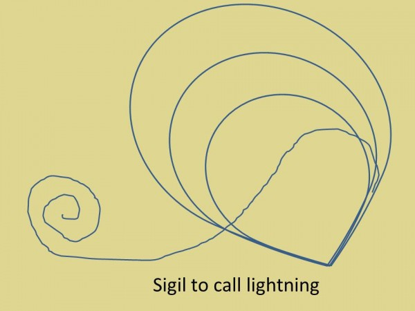 The lightning sigil
