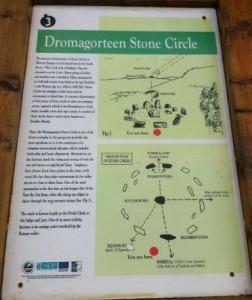 Dromagorteen Energy Configuration