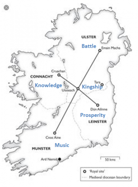 Ancient divisions of Ireland